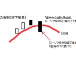 「逆半分の法則(逆下半身)」検出条件|プログラムを使って自動検出する